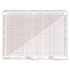 BX01 Πίνακας μιλιομετρικών αποστάσεων μεταξύ ελληνικών λιμένων