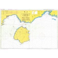 Άκρα Βρασίδας μέχρι Άκρα Φανάρι και Νήσος Θάσος