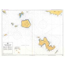 Νήσοι Νίσυρος - Τήλος